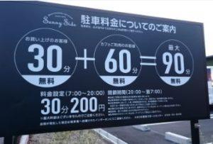 サニーサイド高槻岡本町店